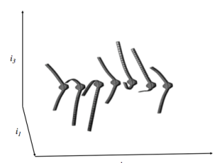 Fig. 3 The unstable symmetric free–free mode shape of the flying wing